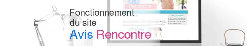 Fonctionnement du site Avis-Rencontre